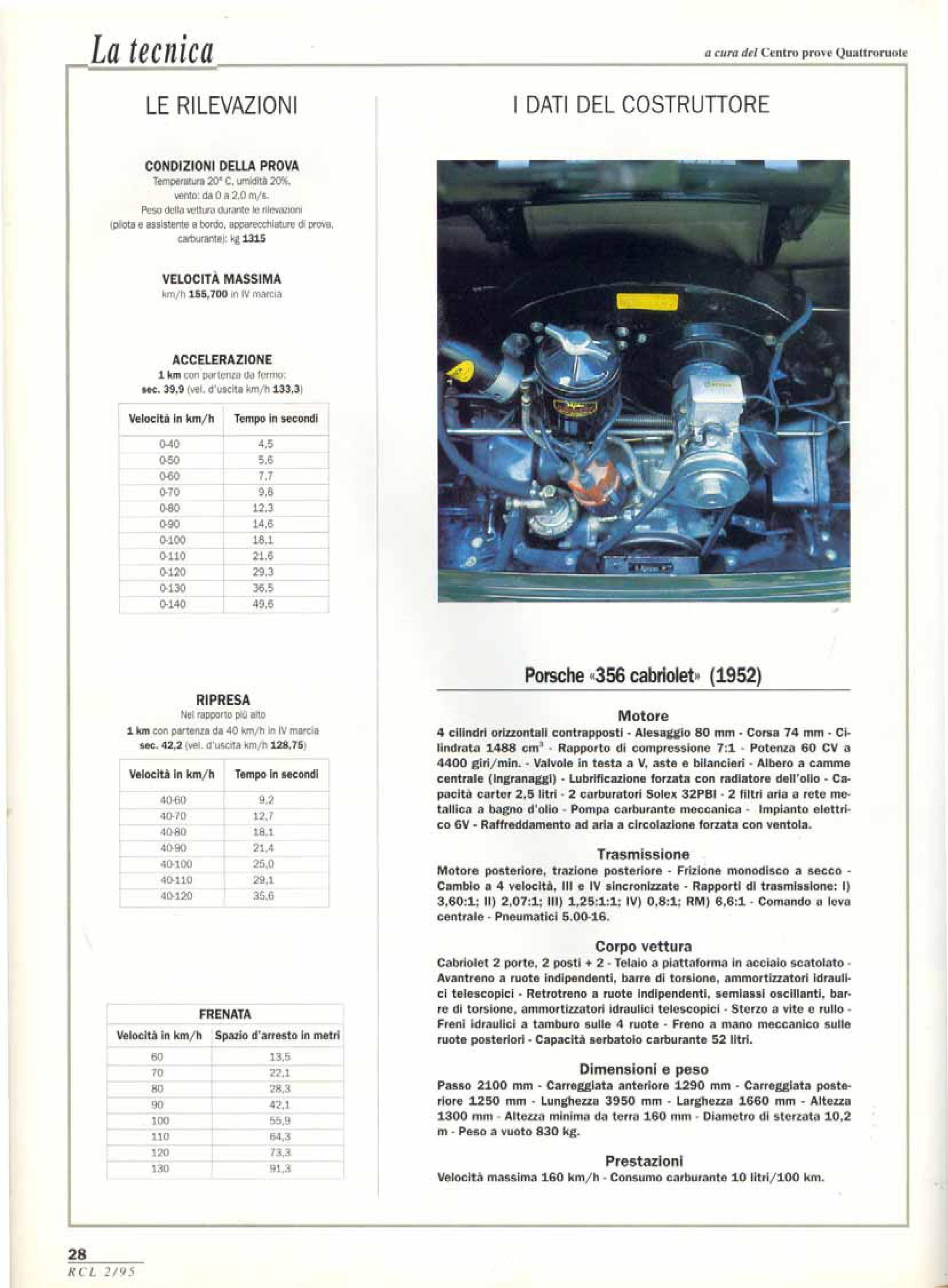 Porsche356ASpider_Auto_R_Ruoteclassiche_