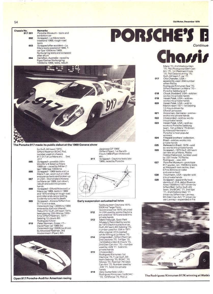 2012 porsche cars history page 2. Black Bedroom Furniture Sets. Home Design Ideas