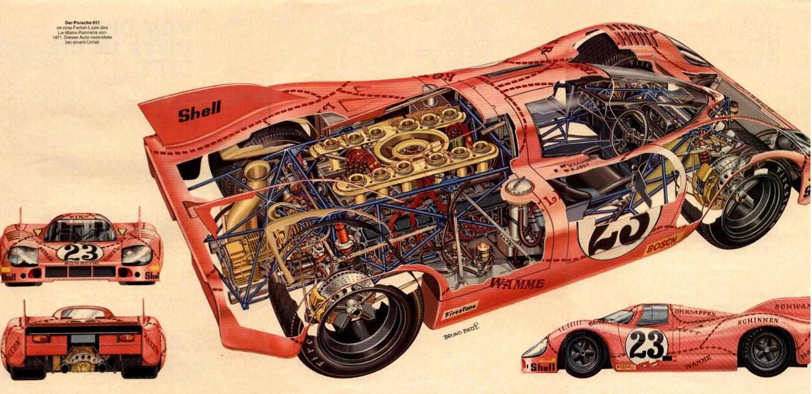 Porsche 917 в разрезе Porsche Cars History