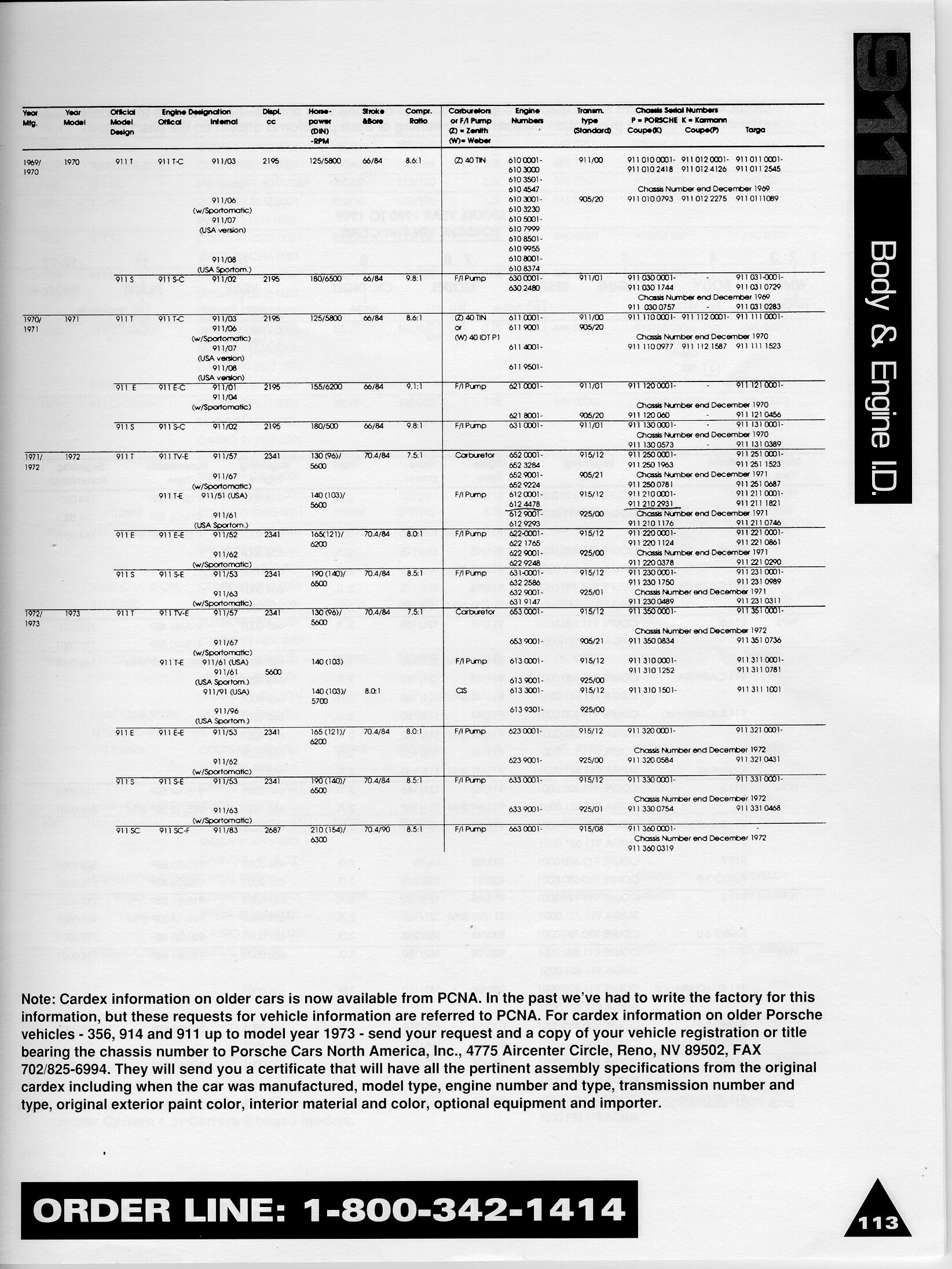 Porsche 911 912 930 1965 1989 Body Engine Identification 996 Cylinder Diagram