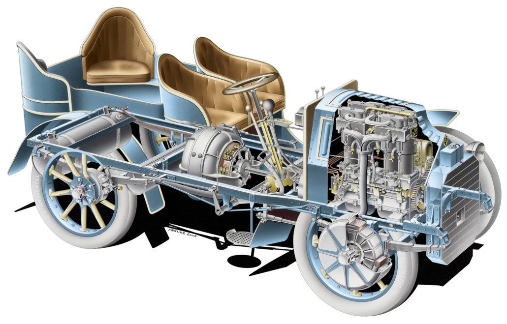 Lohner Porsche Cars History