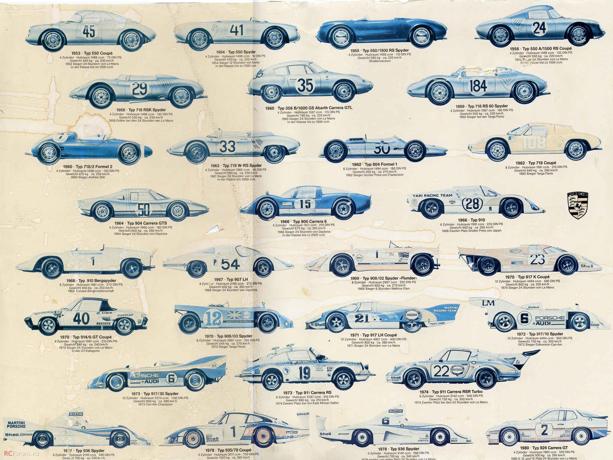 Porsche 910 Porsche Cars History