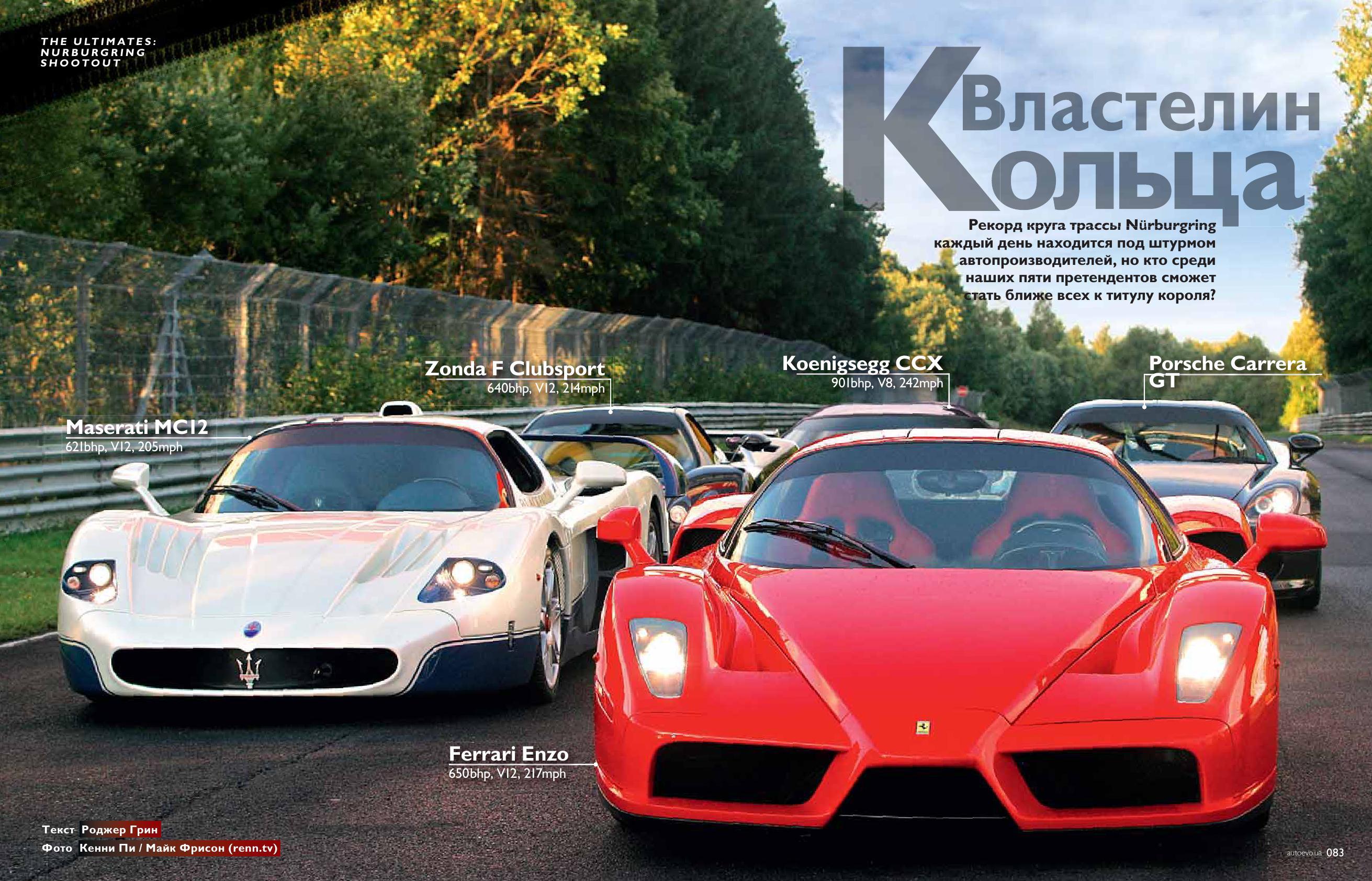 Koenigsegg | Porsche cars history