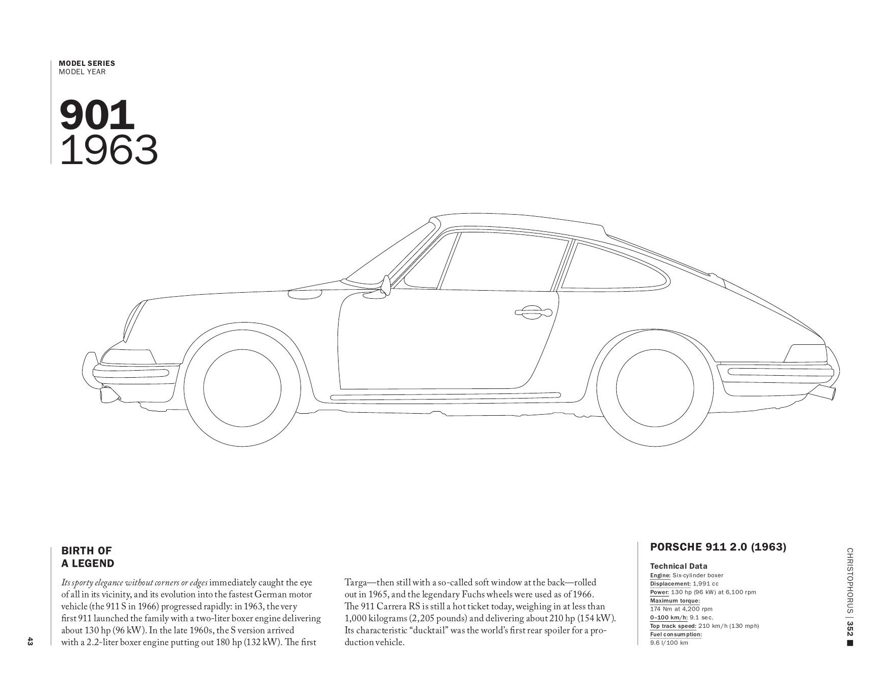 Porsche 964 Cars History Page 11 996 Engine Cylinder Diagram 901 991 1963 2011 Christophorus Mag