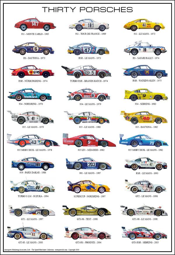 Porsche 961 Porsche Cars History