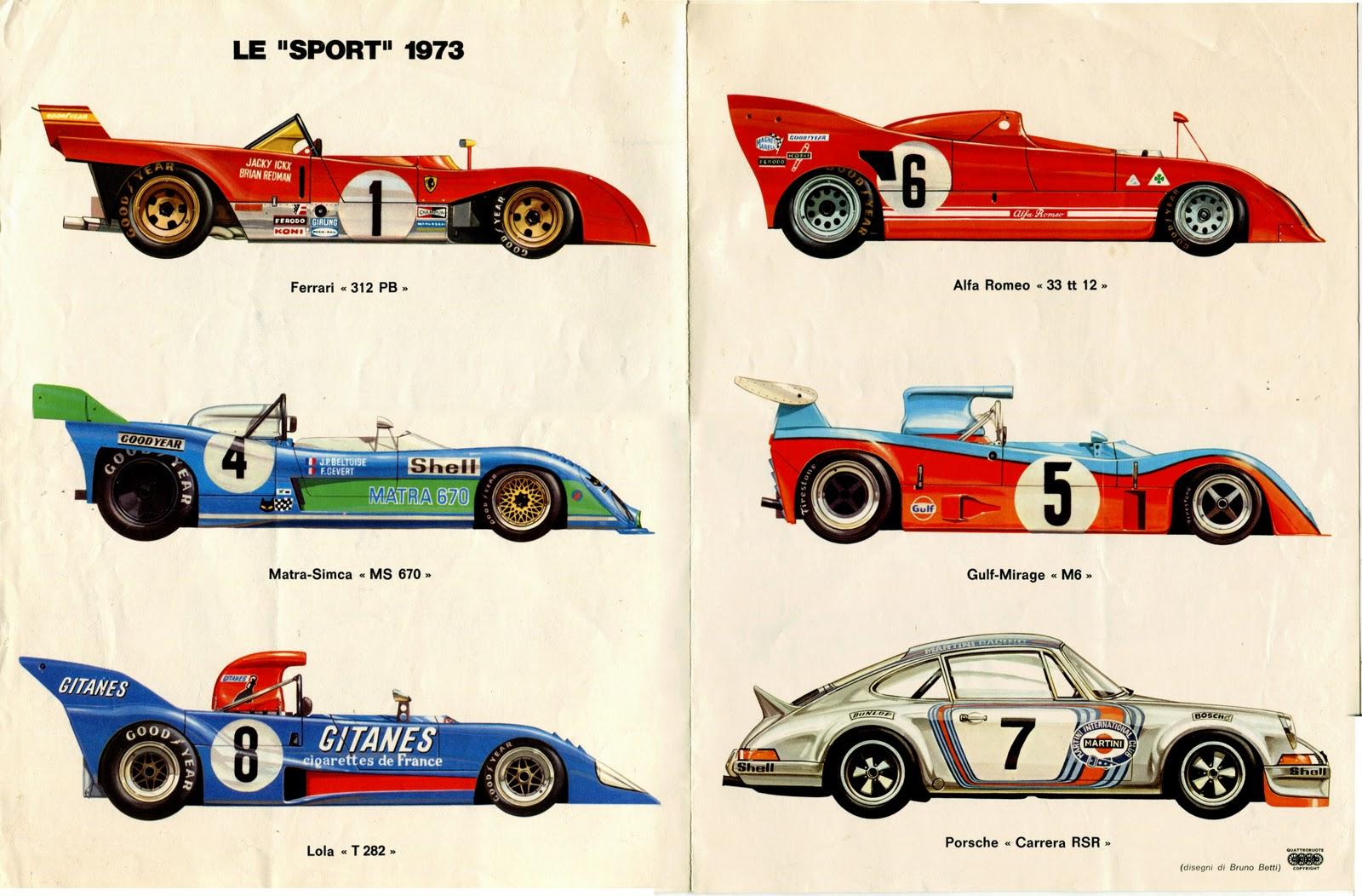 Matra Porsche Cars History