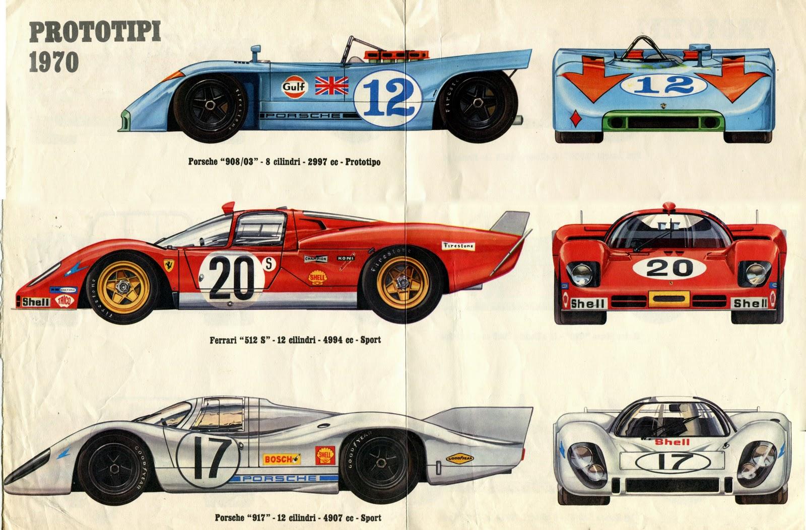 Vintage Sports Car Inc And Historic Race Car